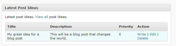 screenshot of post ideas + wordpress plugin