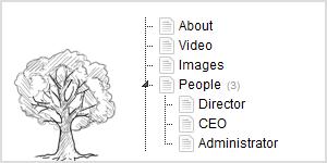 CMS Page Tree View WordPress Plugin