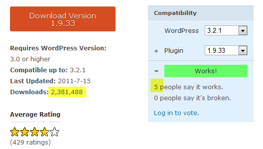 WP Touch compatibility information showing only 5 people have marked it as working but 2,381,488 downloads