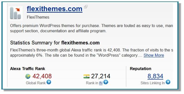 FlexiThemes