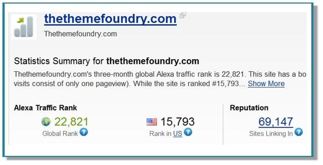 the rankings 90 most popular premium wordpress theme designers