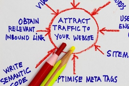 WordPress+Themes+Plan (1)