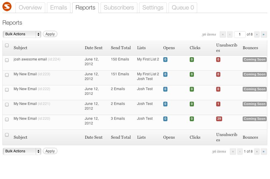 SendPress reports