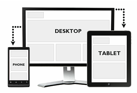 Responsive Design: desktop, tablet, and phone browser sizes