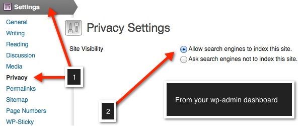 WordPress Website Privacy Settings