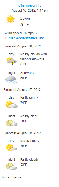 WordPress Weather Widget-Screenshot of fully-loaded wp-forecast widget