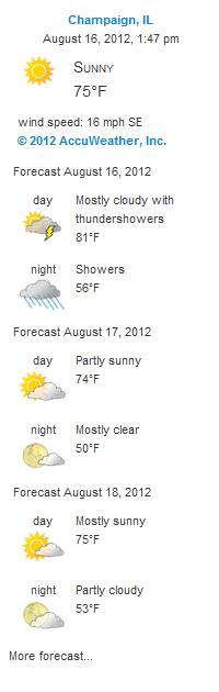 WordPress Weather Widget-Screenshot of fully-loaded wp-forecast widget