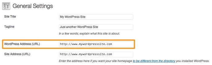 WordPress Canonicalization