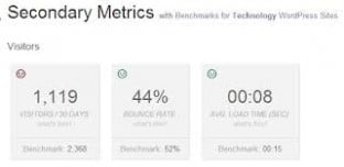 A Screenshot of PressTrends' Secondary Metrics.
