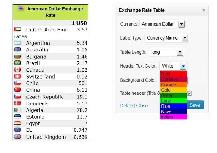 Dollar Exchange Rate Table Zloty Thomas Cook
