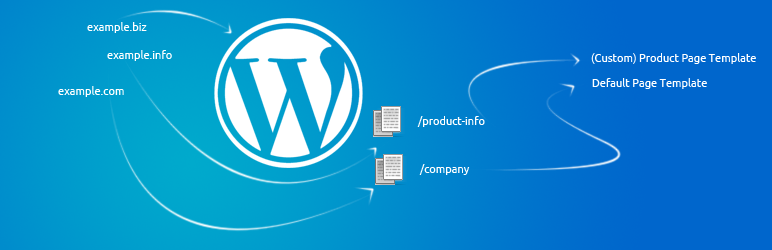 Soluciones de Backup para WordPress