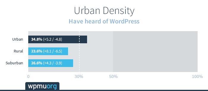 urban-density3