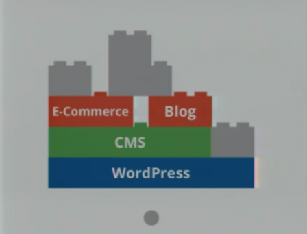 WordPress Lego
