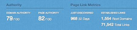 WPMU.org's open site explore metrics