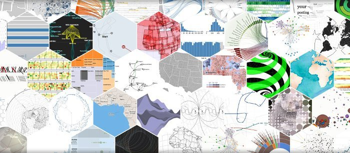 Collage of D3 visualizations