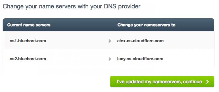 Screengrab of CloudFlare's nameserver settgins