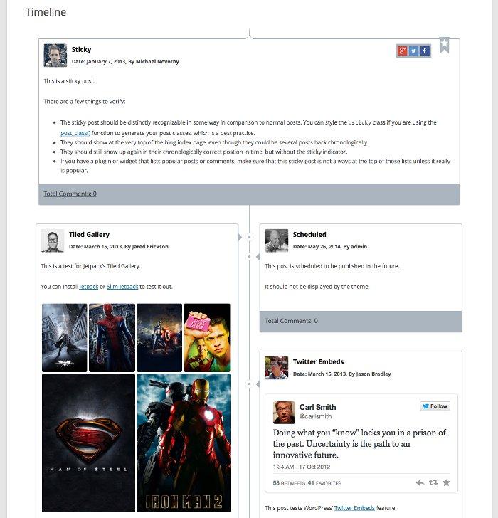 Screenshot of a timeline
