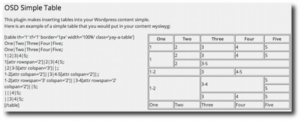 7 WordPress Plugins To Help You Turn The Tables (Into Works Of Art
