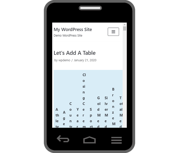 Mockup of a responsive table created using TablePress.