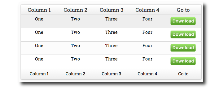 Example table built using the Websimon Tables plugin