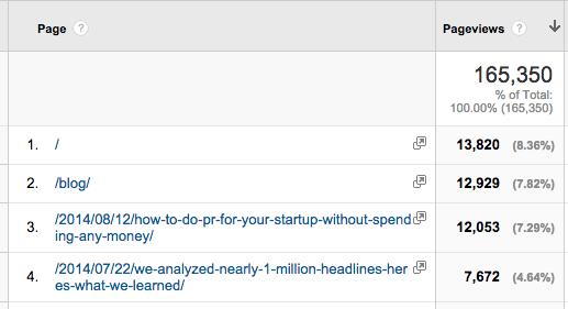 Okdork Google Analytics.