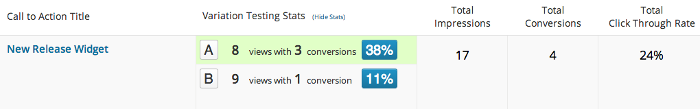 Screengrab of the analytics for an A/B widget test