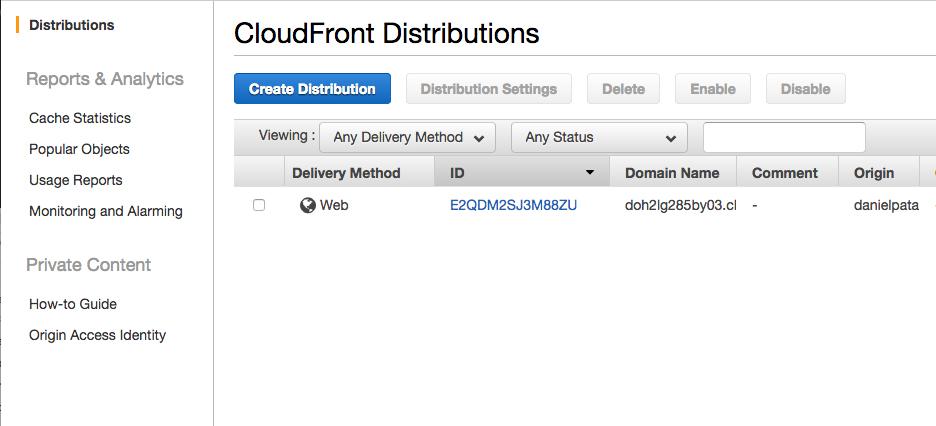 Cloudfront Management