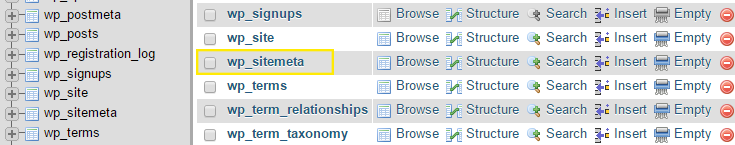 "The ""wp_sitemeta"" table is highlighted in the database list for the Multisite."