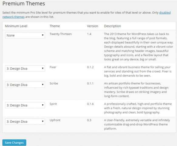 A sample membership has been selected in the drop down box for the premium themes in the list.