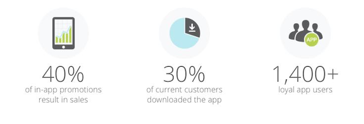 como-app-maker-stats