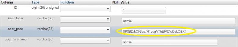 phpMyAdmin user_pass Value