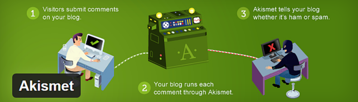 Akismet - a comment spam prevention plugin for WordPress.