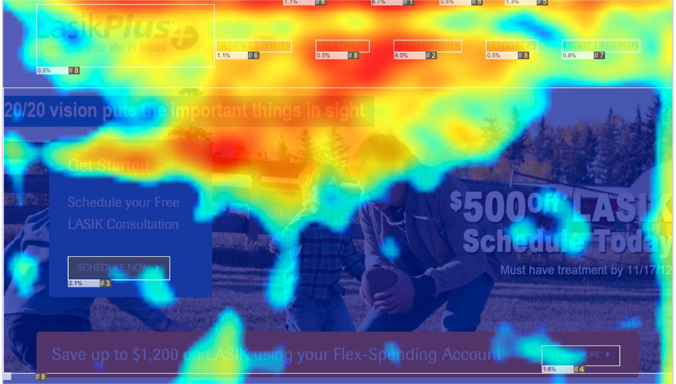 A basic heat map from Crazy Egg.