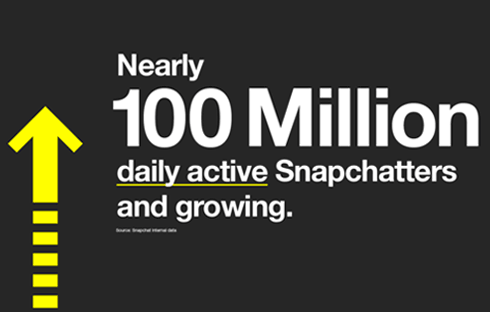 There's no stopping Snapchat...