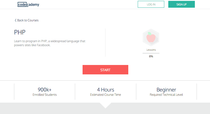 codecademy-php