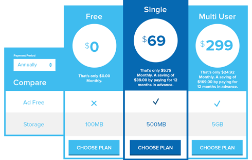 Example blue pricing table.
