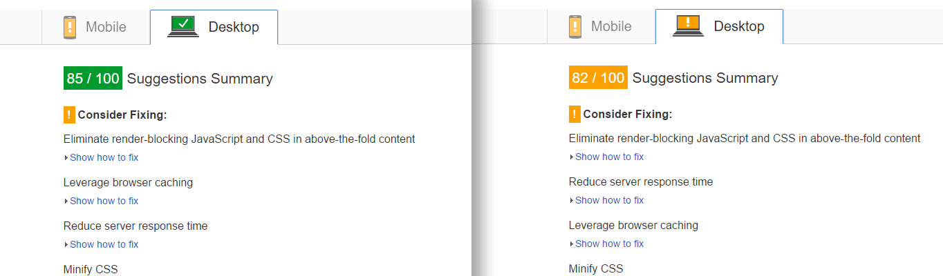 Before enabling CloudFlare, my page speed score for the desktop version of my site was 85/100 and after adding CloudFlare, it was 82/100.
