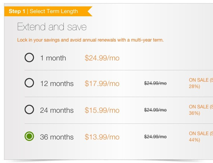 GoDaddy has evil pricing.