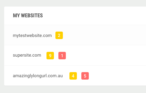 Monitor all your websites in one place.
