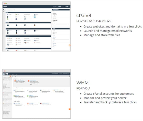 screenshot of cpanel and whm interfaces with list of main features.