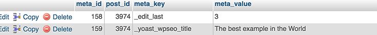 Post meta in the database.