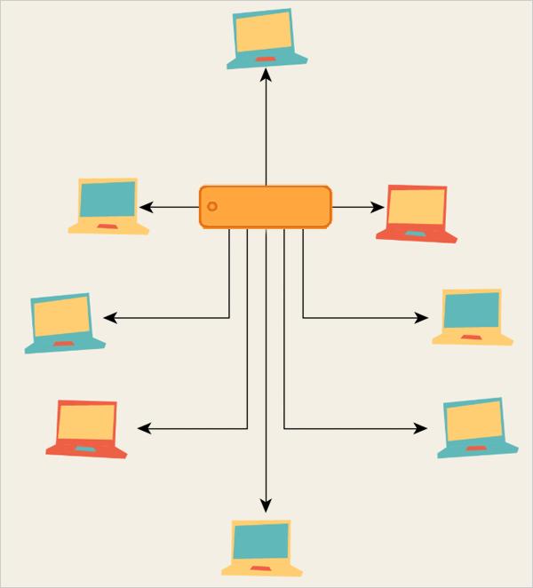 Illustration of shared hosting.