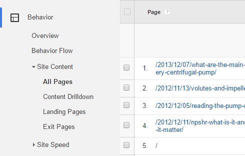 screenshot of top pages in google analytics