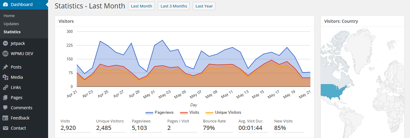 screenshot of limited data displayed in plugin dashboard