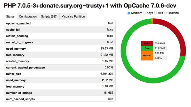 OpCache User Interface