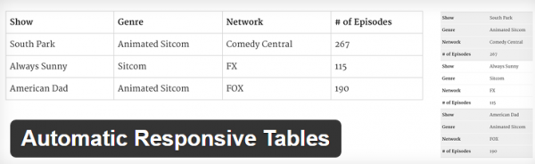 screenshot of auto responsive tables plugin from wp.org