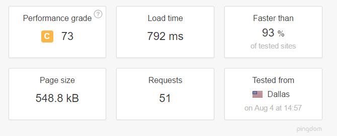 screenshot of a pingdom website speed test