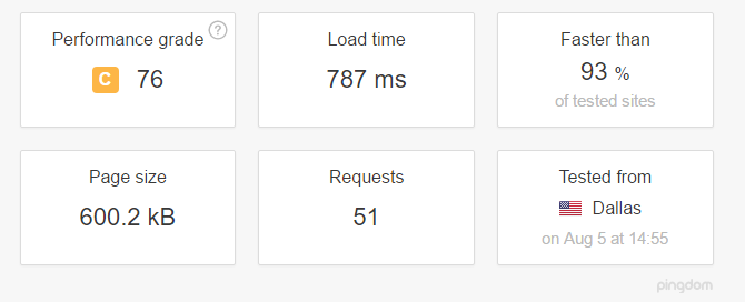 screenshot of pingdom website speed test