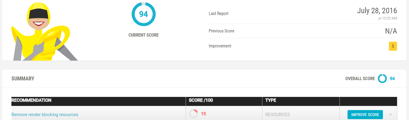 The performance report page.