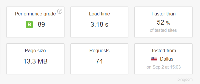 screenshot of pingdom website speed test with no plugins, 3.18 seconds